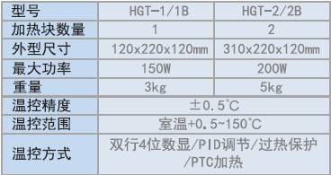 <strong><strong><strong><strong><strong><strong>干式恒温器</strong></strong></strong></strong></strong></strong>1.png