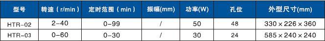 混合器1技术参数.jpg