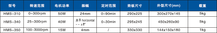 HMS-350振荡器技术参数.png