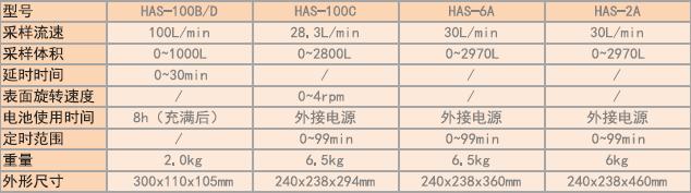 空气采样器技术参数.png