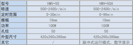 多管混合器技术参数.png