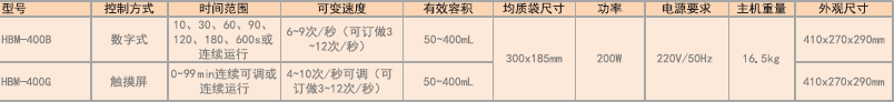 拍击式均质器技术参数.png